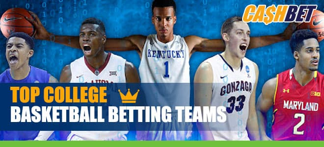 Top College Basketball Odds for 2020-21 National Title