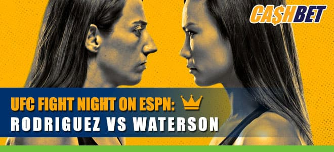Michelle Waterson vs. Marina Rodriguez Women's Strawweight Bout Odds