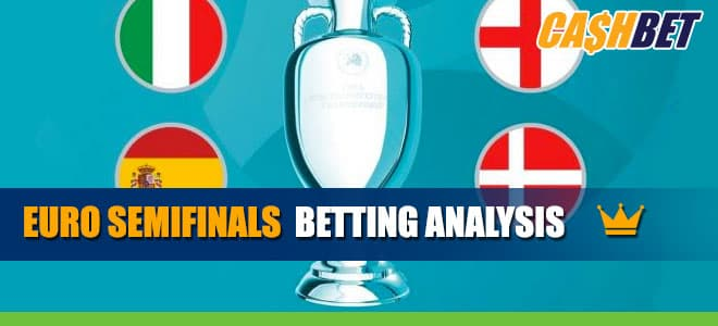 Odds to Win 2020 UEFA EURO Semifinals betting